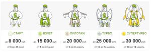 MoneyMan объявил об изменении стратегии микрофинансирования в России