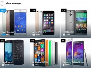 В Рунете названы лучшие гаджеты 2014 года