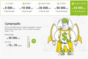MoneyMan увеличивает суммы займов на 50-70%