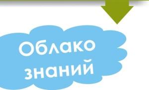 """Рабочие тетради и тренажеры ЕГЭ от """"Облака знаний"""": чтобы дети учились на """"отлично"""""""