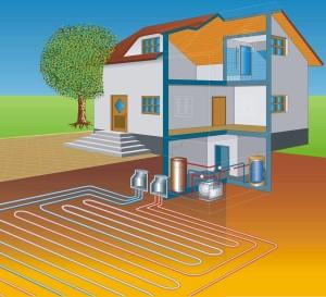 Установка теплового насоса в частном доме